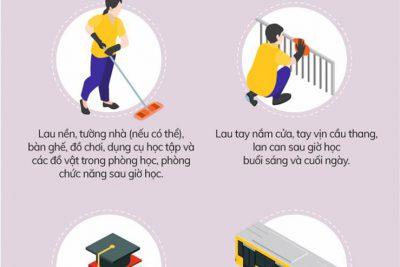 Infographic về các biện pháp phòng, chống dịch Covid-19 khi học sinh, sinh viên đi học trở lại